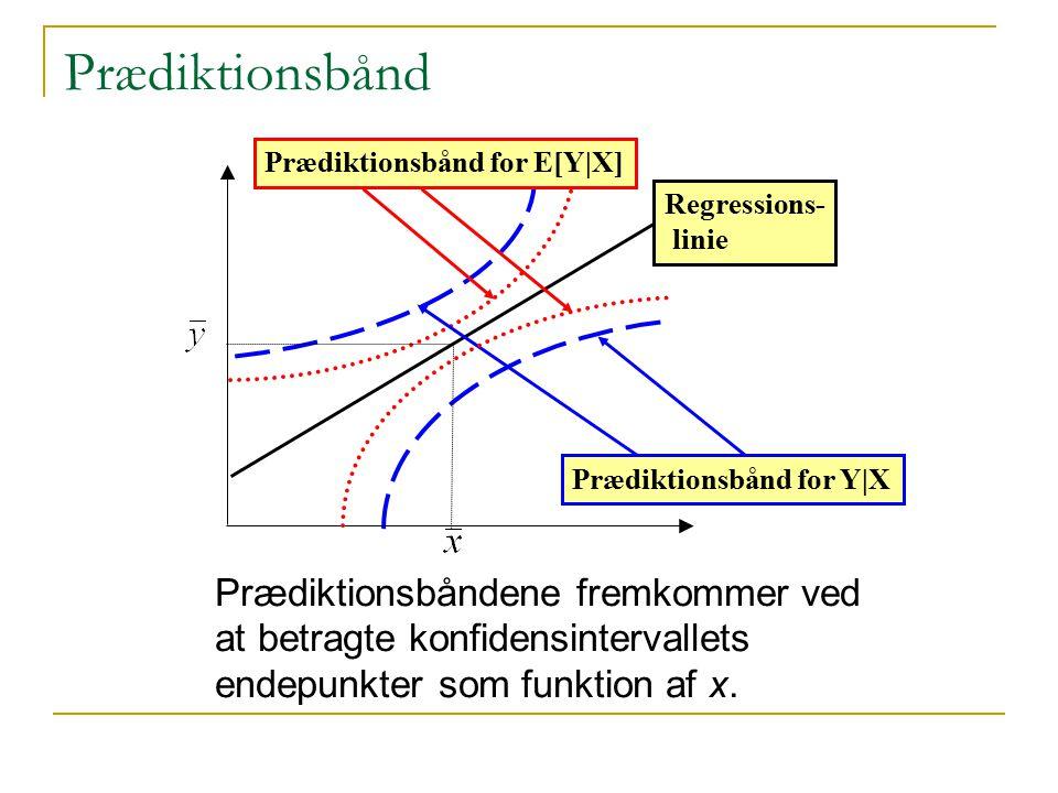 Prædiktionsbånd Y. Prædiktionsbånd for E[Y|X] Regressions- linie. Prædiktionsbånd for Y|X. X.